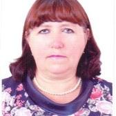 Безручко Наталія Павлівна