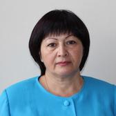 Ткачук Лілія Іванівна