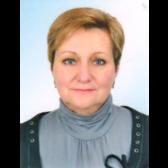 Малецька Ольга Іванівна